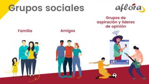 La pertenencia a distintos grupos sociales determinará nuestros gustos, aficiones y también nuestra profesión